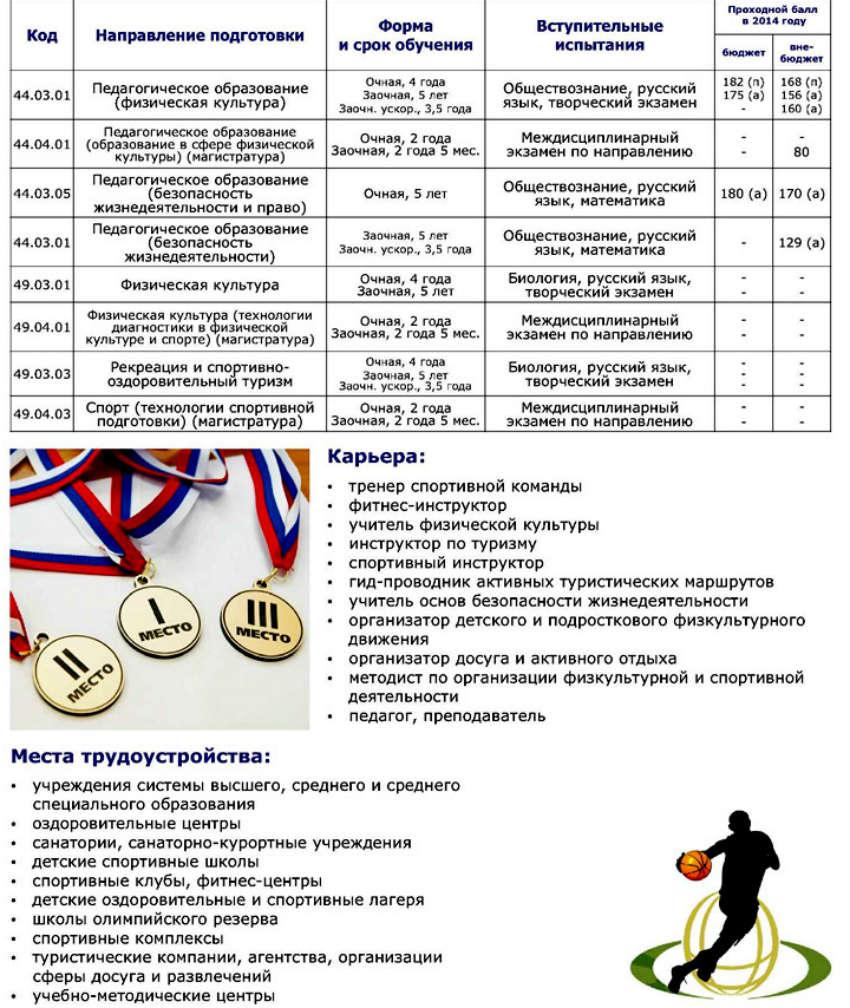 Факультет физической культуры, спорта и туризма