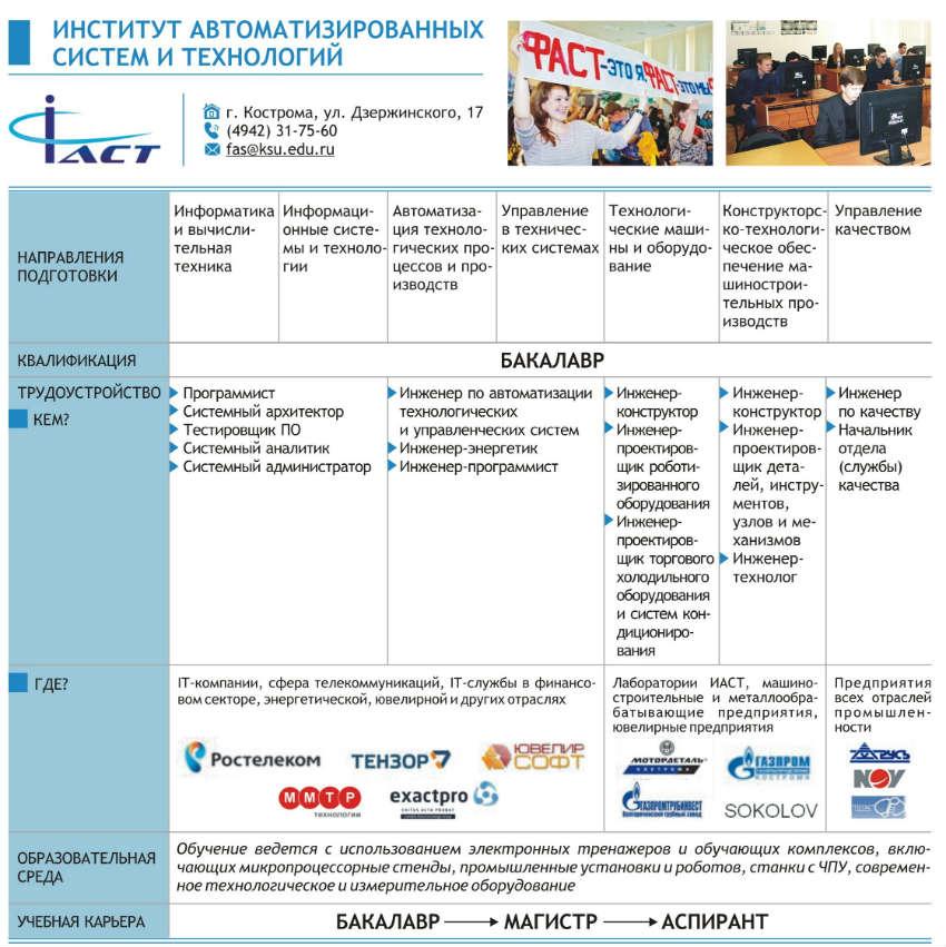 Институт автоматизированных систем и технологий в КГУ - г. Кострома