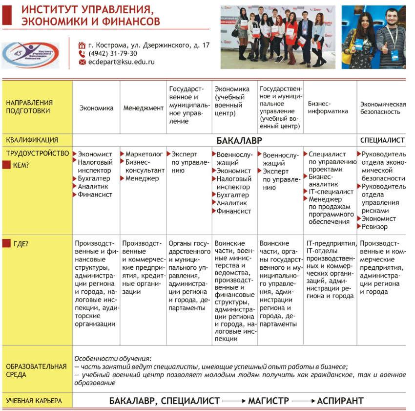 Институт управления, экономики и финансов в КГУ им. Некрасова